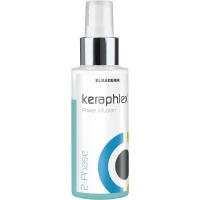 Keraphlex 2-Phase Power Infusion