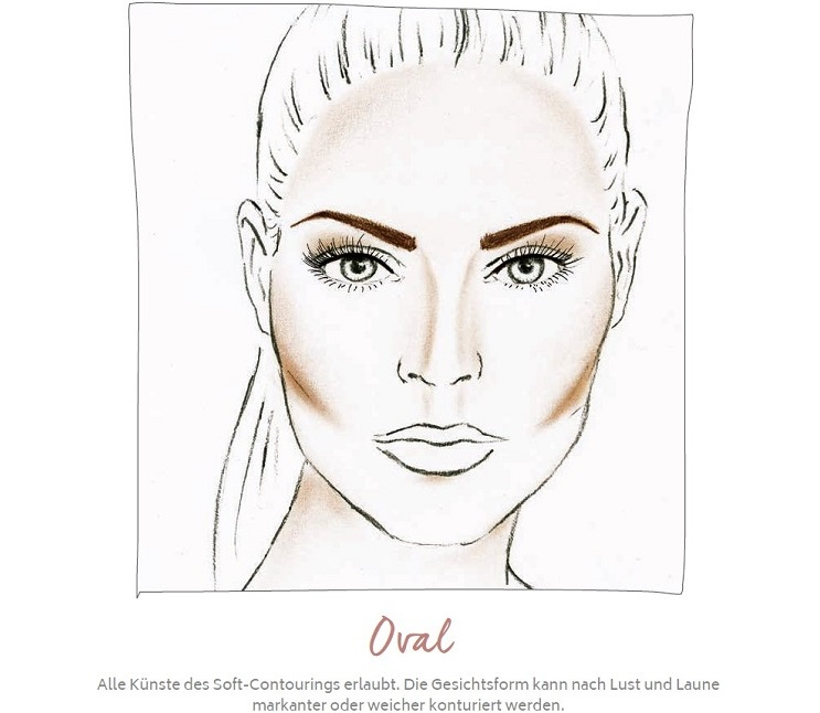Contouring Look