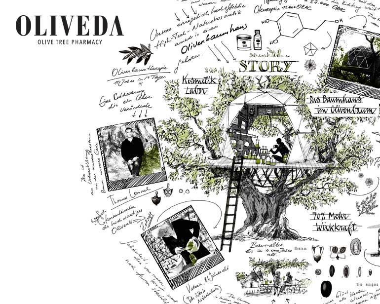 Oliveda Olive Tree Pharmacy